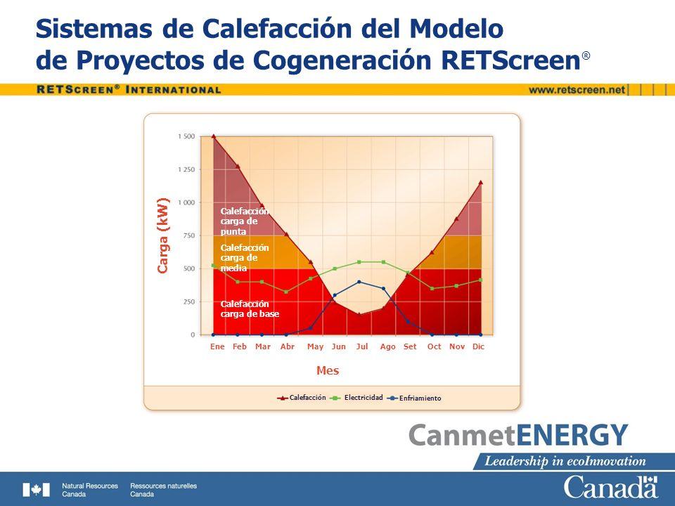 Sistemas de Calefacción del Modelo de Proyectos de Cogeneración RETScreen®