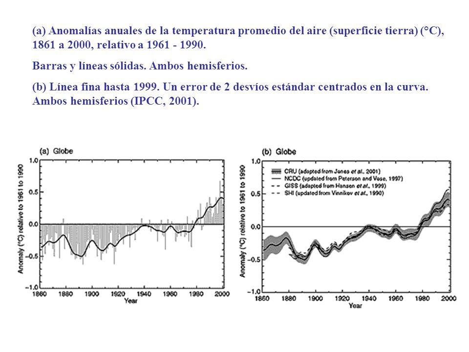 (a) Anomalías anuales de la temperatura promedio del aire (superficie tierra) (°C), 1861 a 2000, relativo a 1961 - 1990.