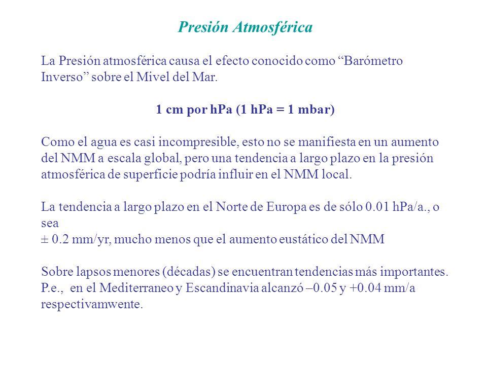 Presión Atmosférica La Presión atmosférica causa el efecto conocido como Barómetro Inverso sobre el Mivel del Mar.