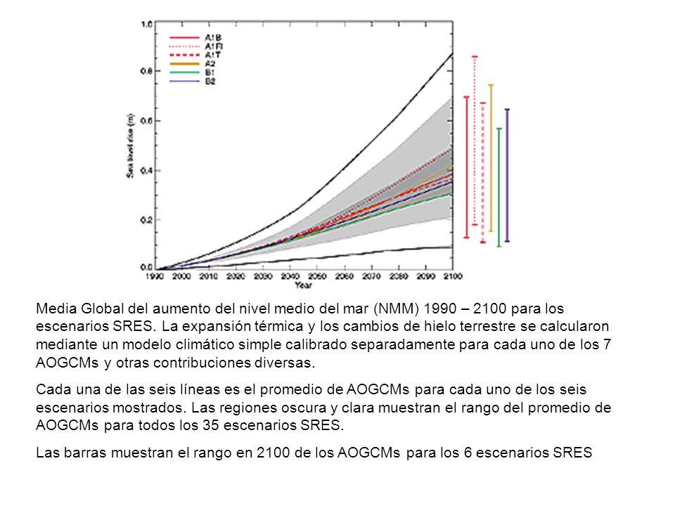 Media Global del aumento del nivel medio del mar (NMM) 1990 – 2100 para los escenarios SRES. La expansión térmica y los cambios de hielo terrestre se calcularon mediante un modelo climático simple calibrado separadamente para cada uno de los 7 AOGCMs y otras contribuciones diversas.