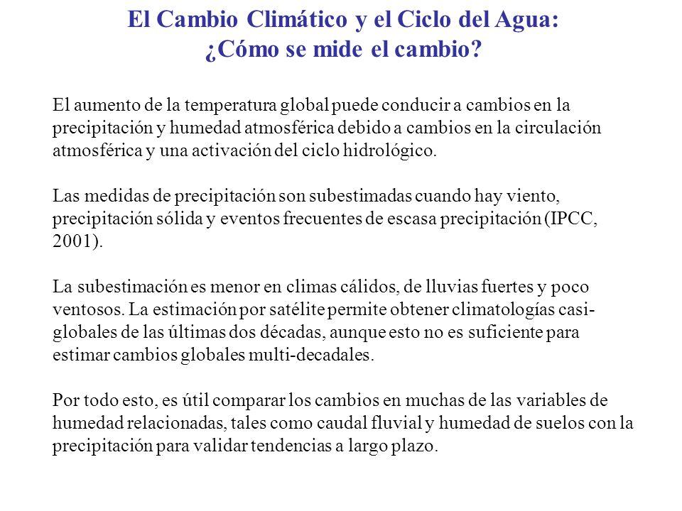 El Cambio Climático y el Ciclo del Agua:
