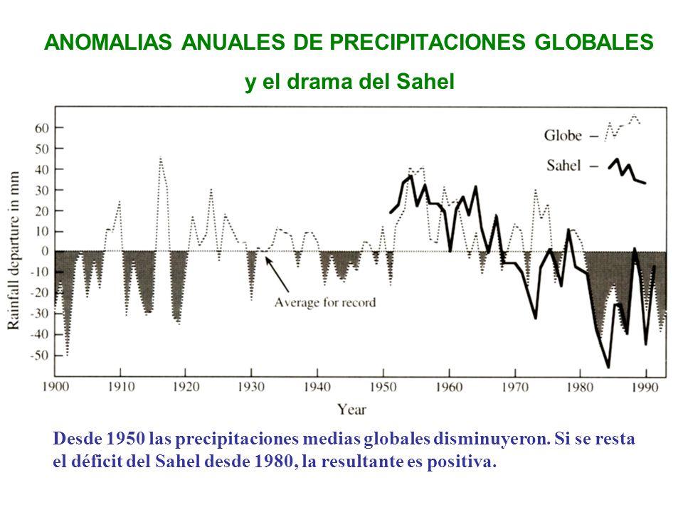 ANOMALIAS ANUALES DE PRECIPITACIONES GLOBALES