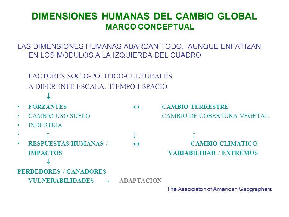 DIMENSIONES HUMANAS DEL CAMBIO GLOBAL MARCO CONCEPTUAL
