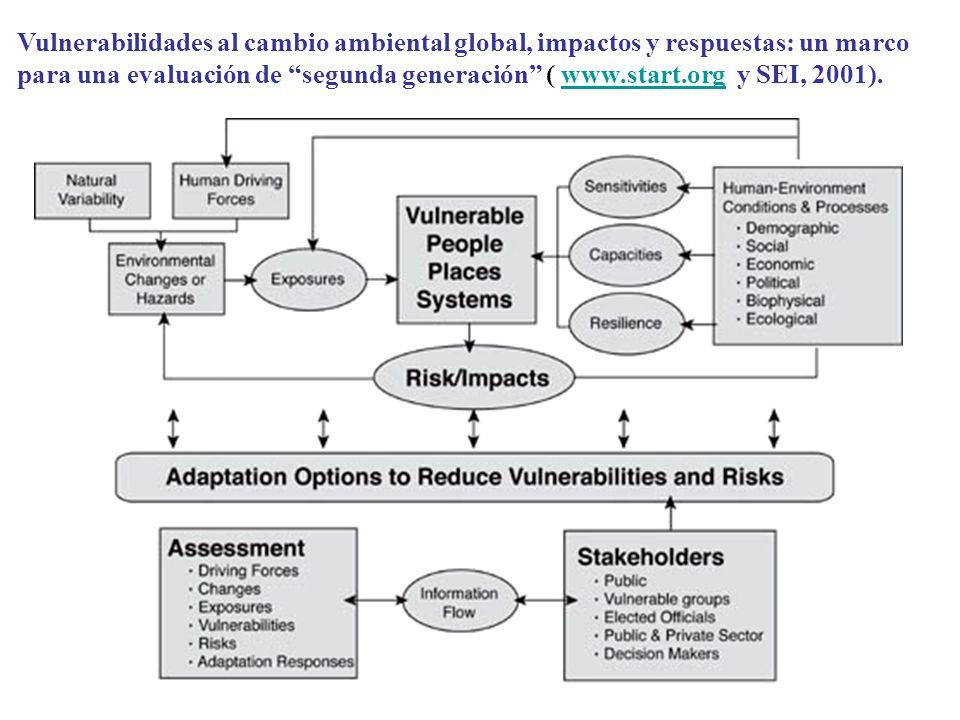 Vulnerabilidades al cambio ambiental global, impactos y respuestas: un marco para una evaluación de segunda generación ( www.start.org y SEI, 2001).