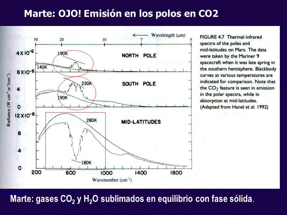 Marte: OJO! Emisión en los polos en CO2