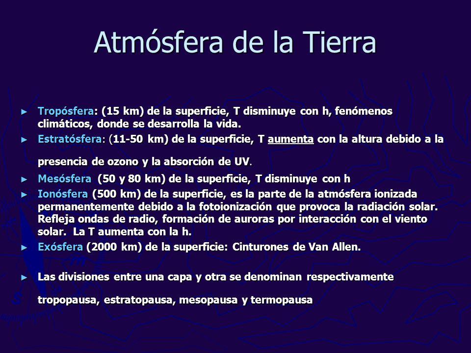Atmósfera de la Tierra Tropósfera: (15 km) de la superficie, T disminuye con h, fenómenos climáticos, donde se desarrolla la vida.