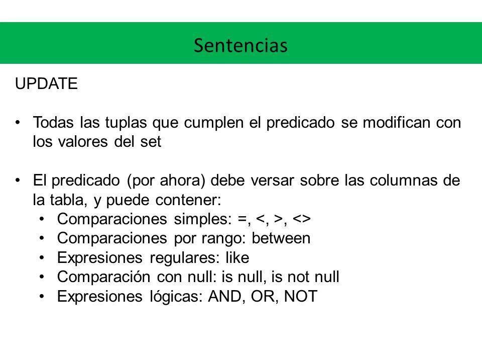 Sentencias UPDATE. Todas las tuplas que cumplen el predicado se modifican con los valores del set.