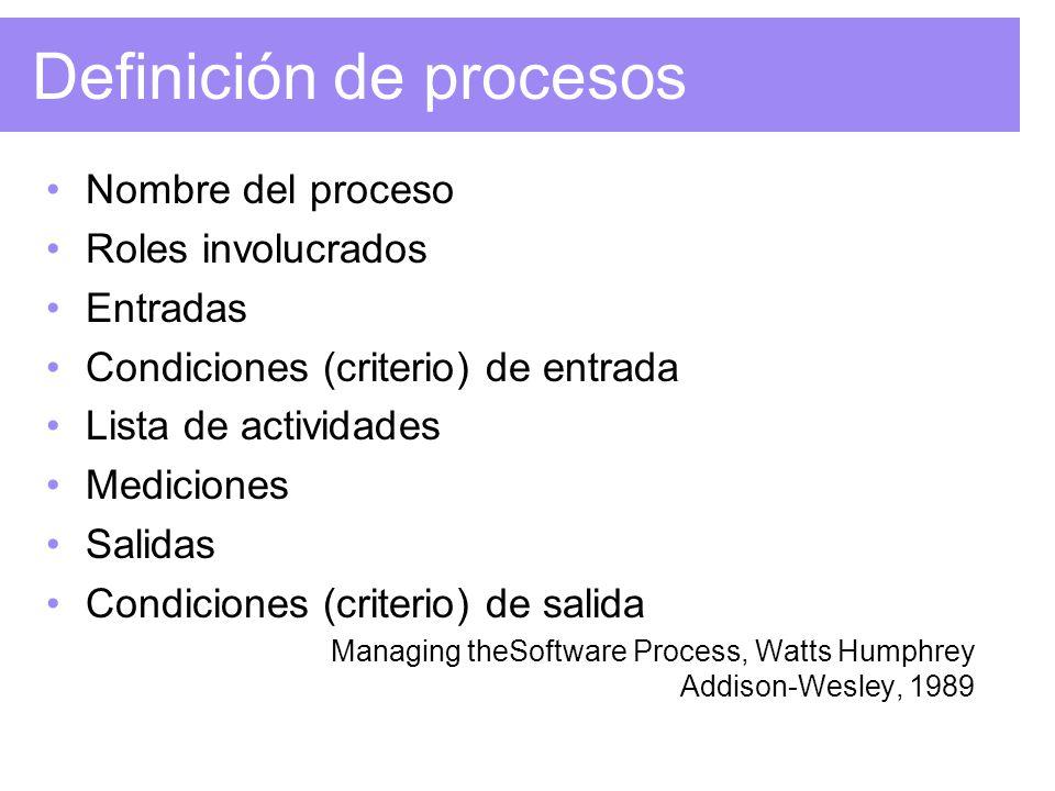 Definición de procesos