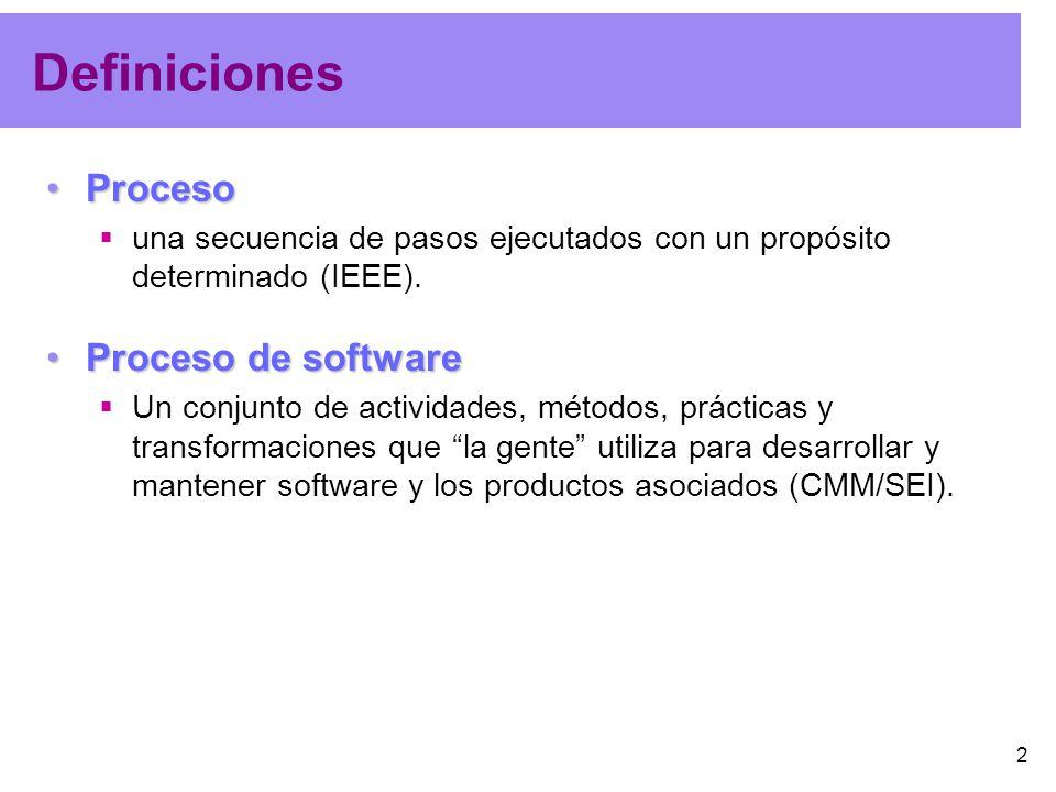 Definiciones Proceso Proceso de software