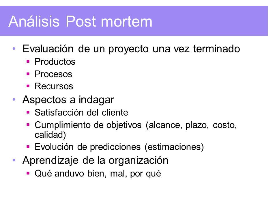 Análisis Post mortem Evaluación de un proyecto una vez terminado