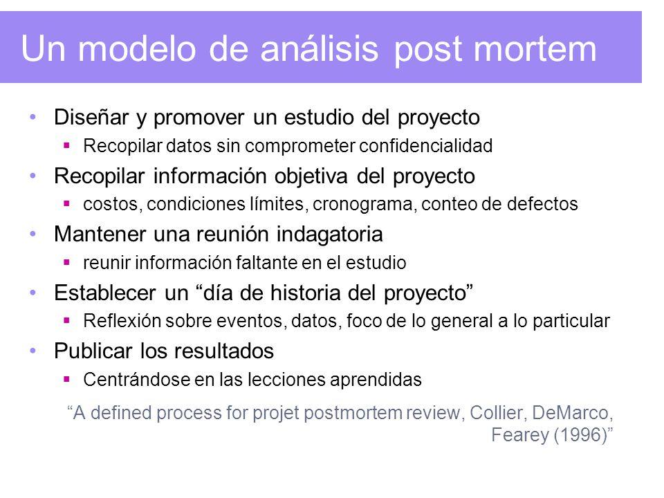 Un modelo de análisis post mortem
