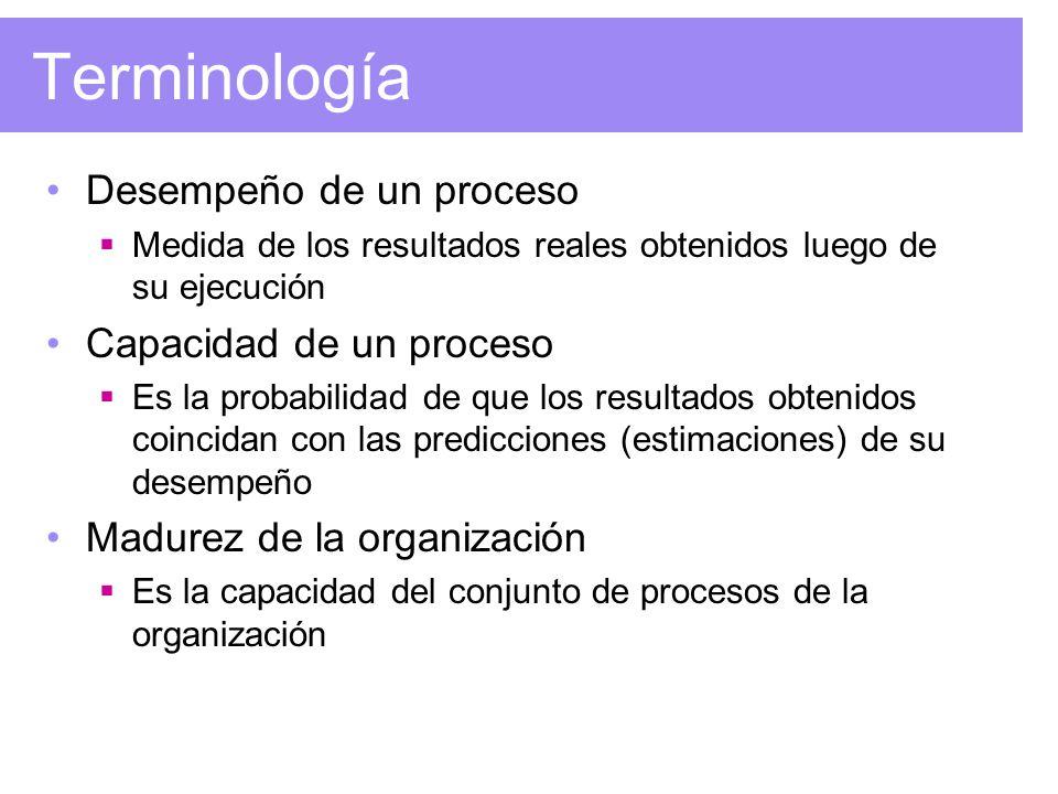 Terminología Desempeño de un proceso Capacidad de un proceso