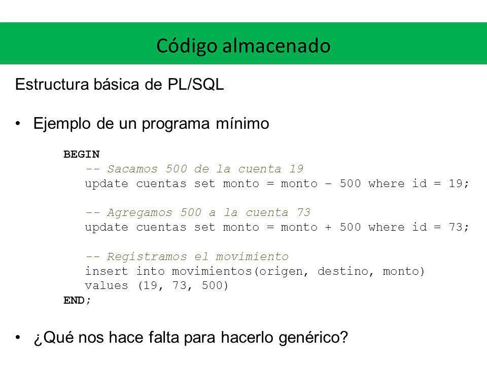 Código almacenado Estructura básica de PL/SQL