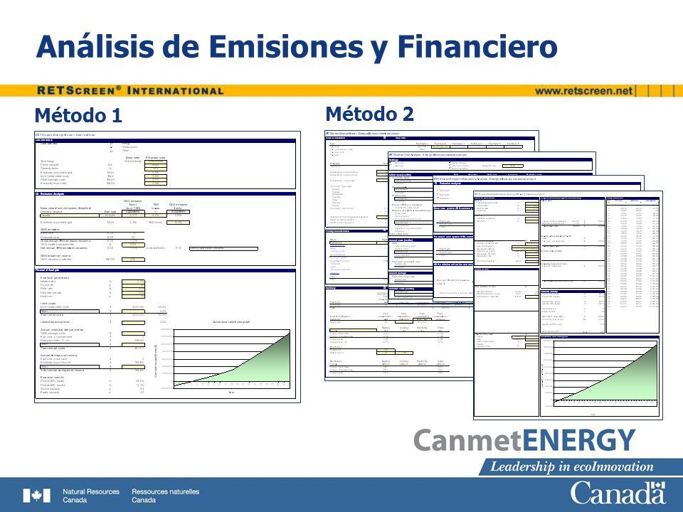Análisis de Emisiones y Financiero