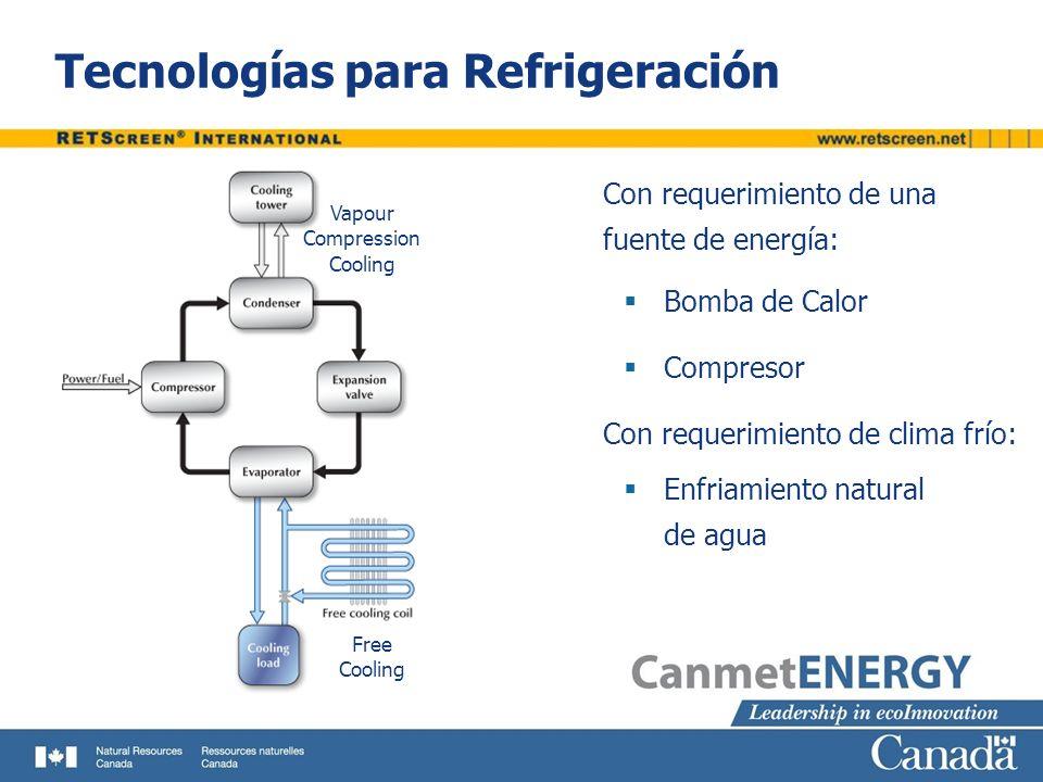 Tecnologías para Refrigeración