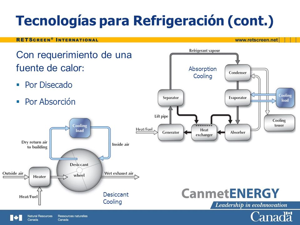 Tecnologías para Refrigeración (cont.)