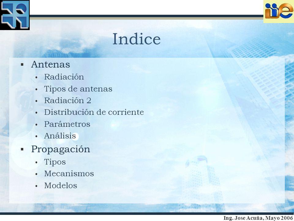 Indice Antenas Propagación Radiación Tipos de antenas Radiación 2