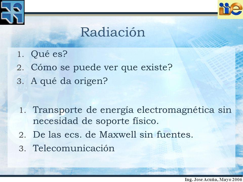 Radiación Qué es Cómo se puede ver que existe A qué da origen