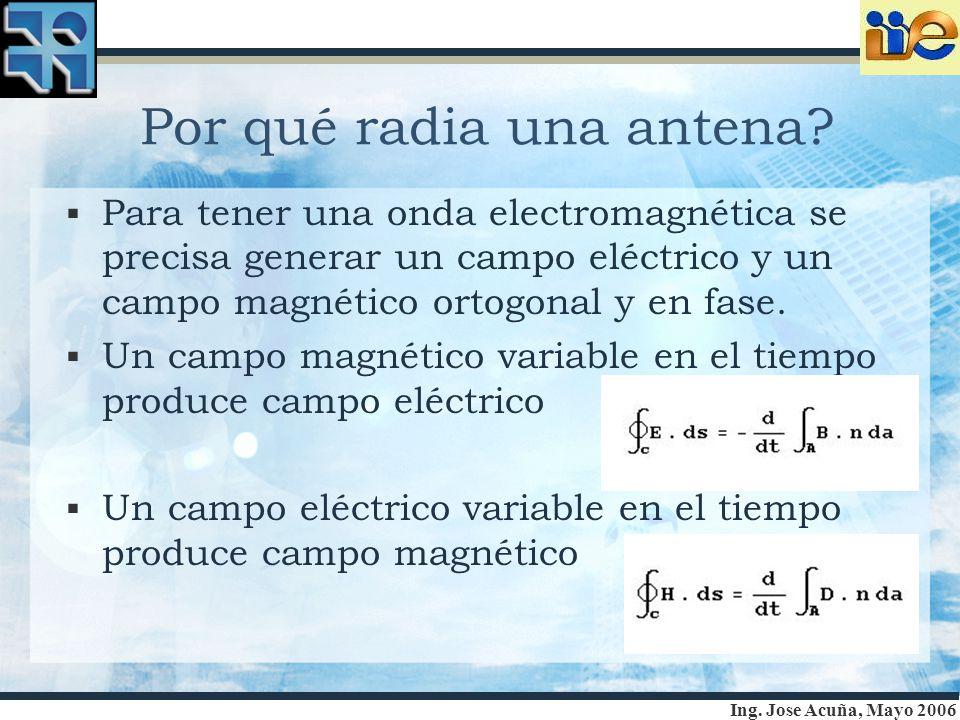 Por qué radia una antena