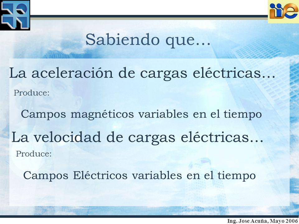 Sabiendo que… La aceleración de cargas eléctricas…