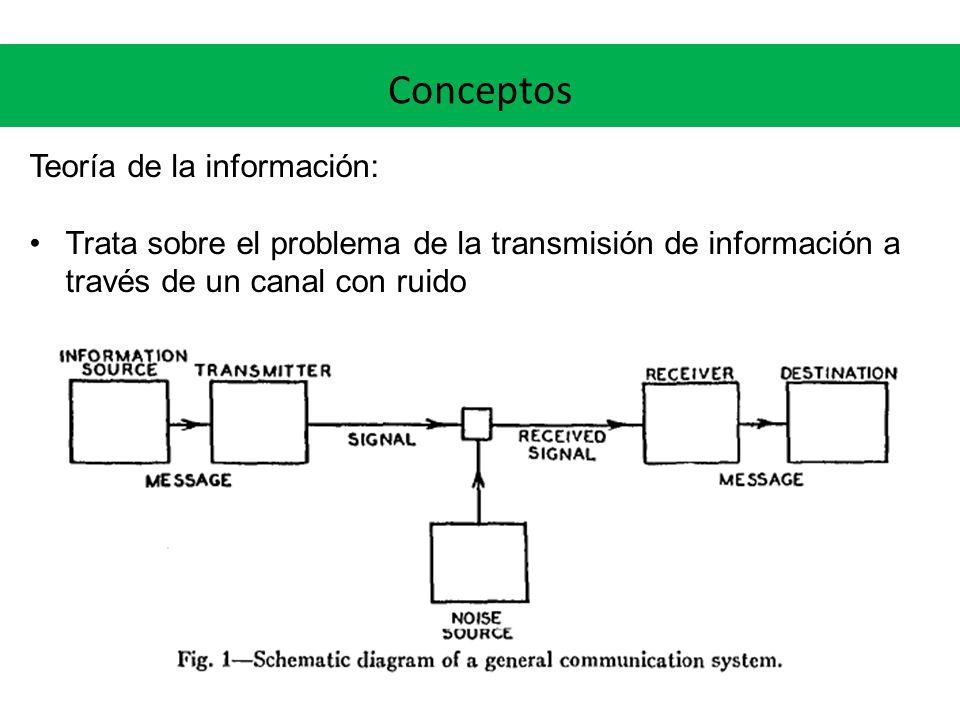 Conceptos Teoría de la información: