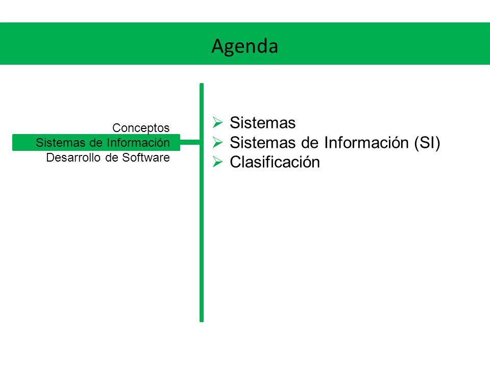 Agenda Sistemas Sistemas de Información (SI) Clasificación Conceptos