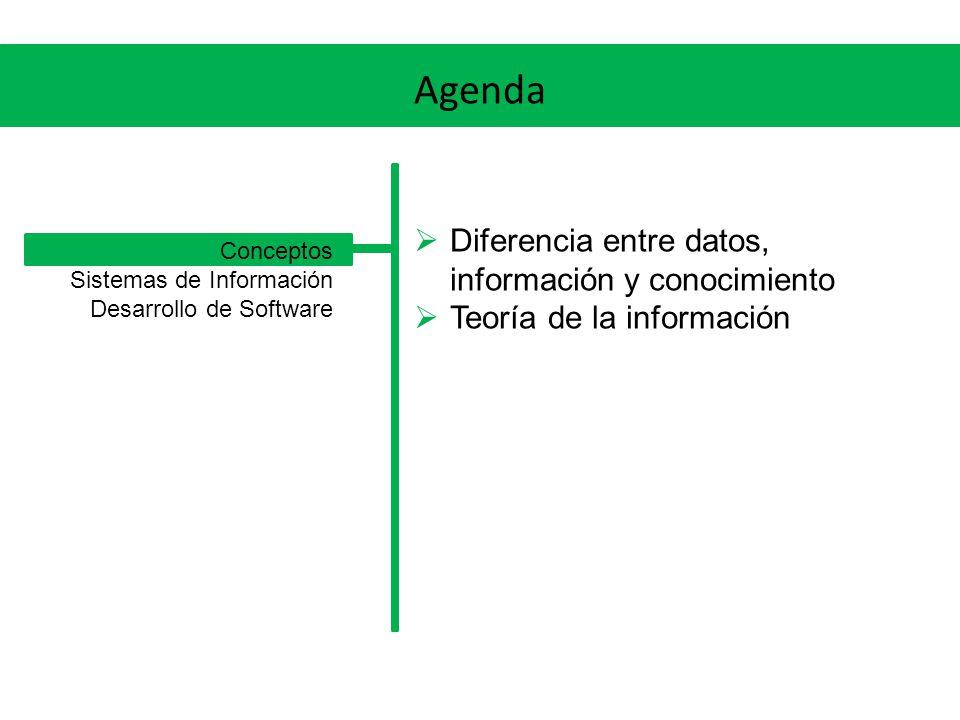 Agenda Diferencia entre datos, información y conocimiento