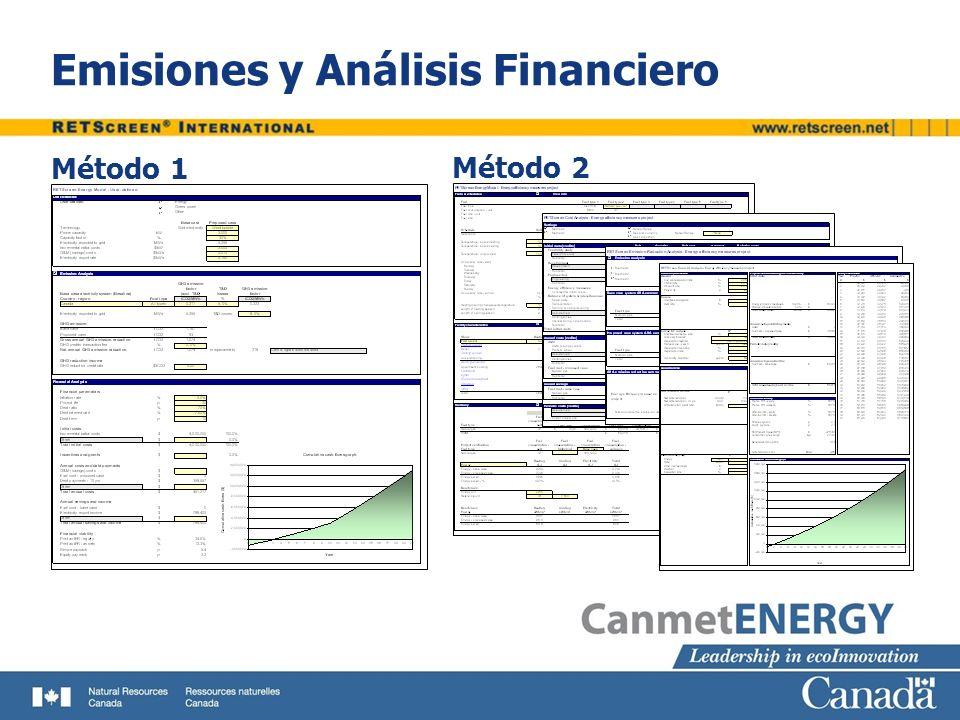 Emisiones y Análisis Financiero