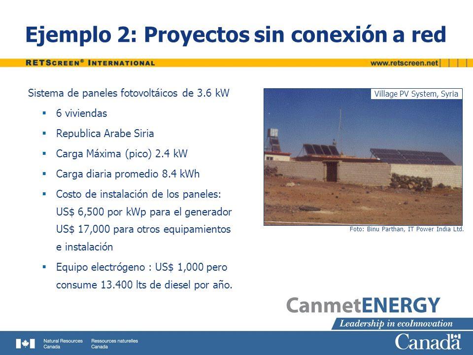 Ejemplo 2: Proyectos sin conexión a red