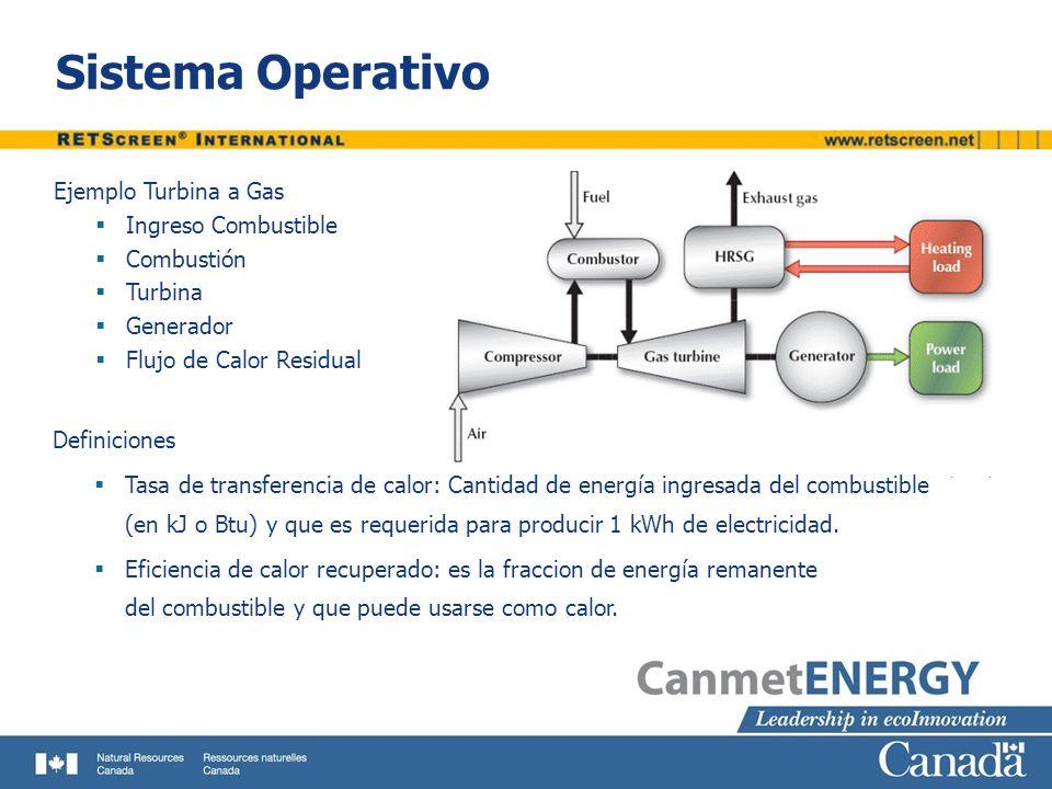 Sistema Operativo Ejemplo Turbina a Gas Ingreso Combustible Combustión