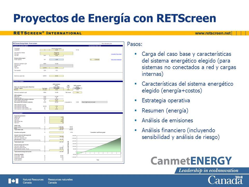 Proyectos de Energía con RETScreen