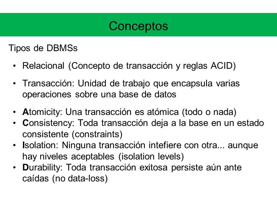 Conceptos Tipos de DBMSs