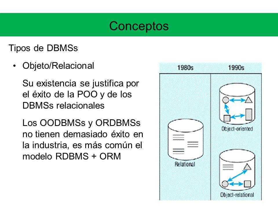 Conceptos Tipos de DBMSs Objeto/Relacional