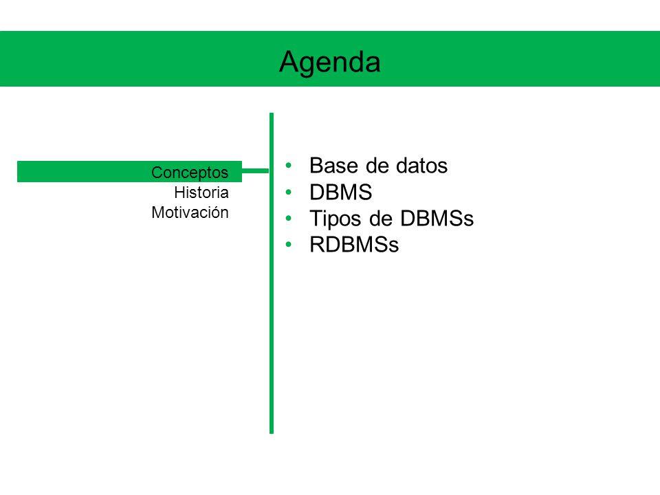 Agenda Base de datos DBMS Tipos de DBMSs RDBMSs Conceptos Historia
