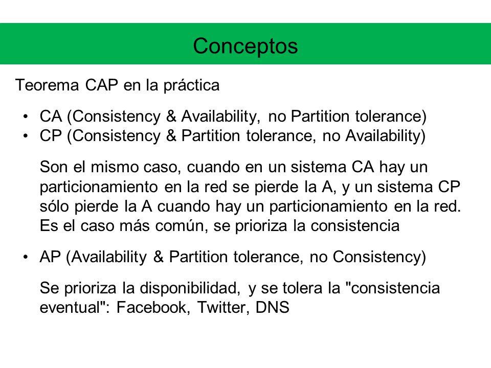 Conceptos Teorema CAP en la práctica