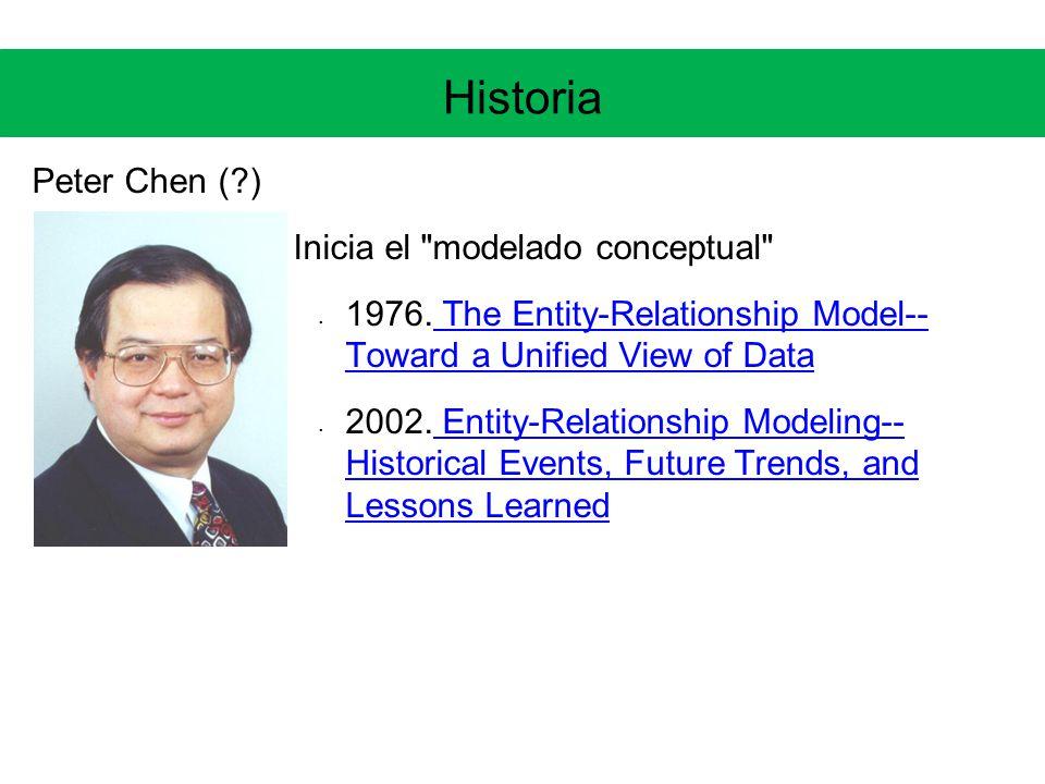 Historia Peter Chen ( ) Inicia el modelado conceptual