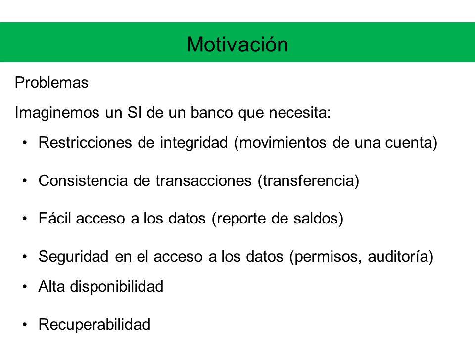 Motivación Problemas Imaginemos un SI de un banco que necesita:
