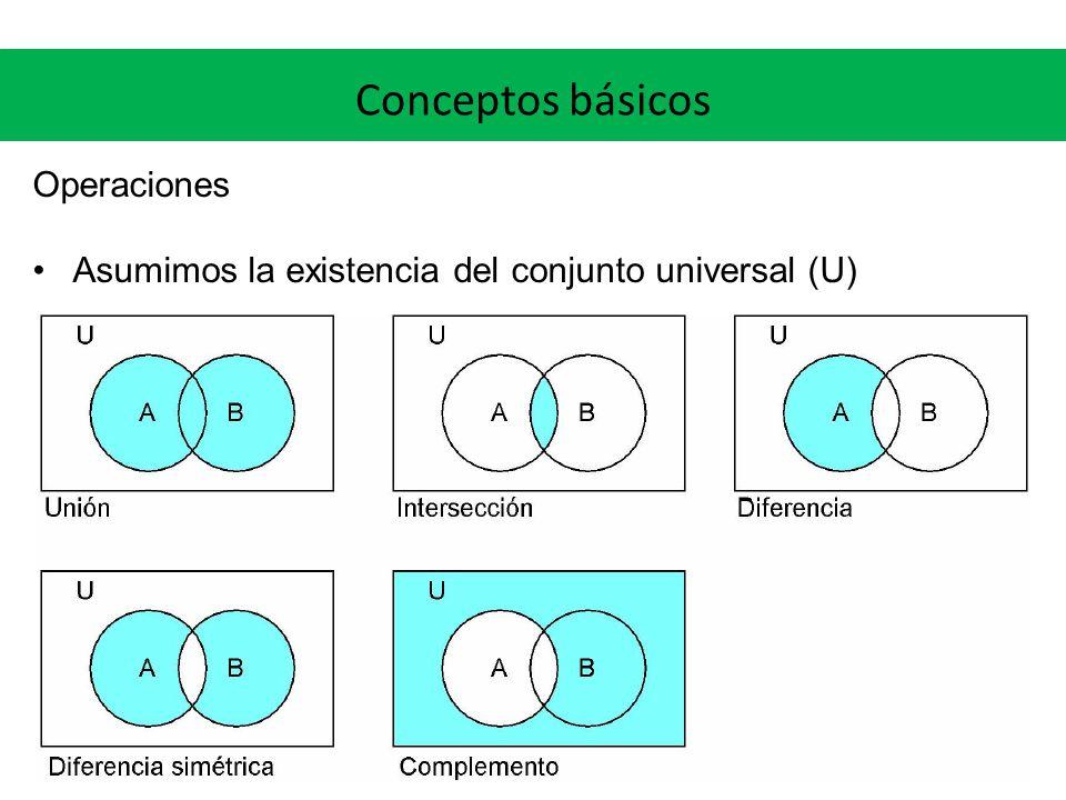 Conceptos básicos Operaciones