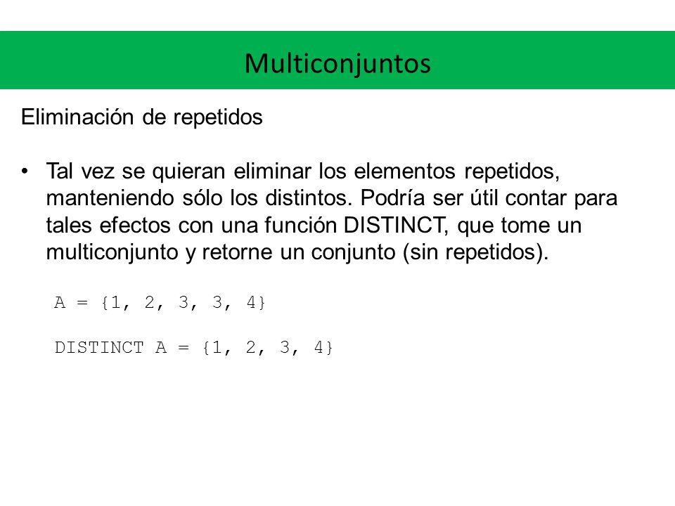 Multiconjuntos Eliminación de repetidos