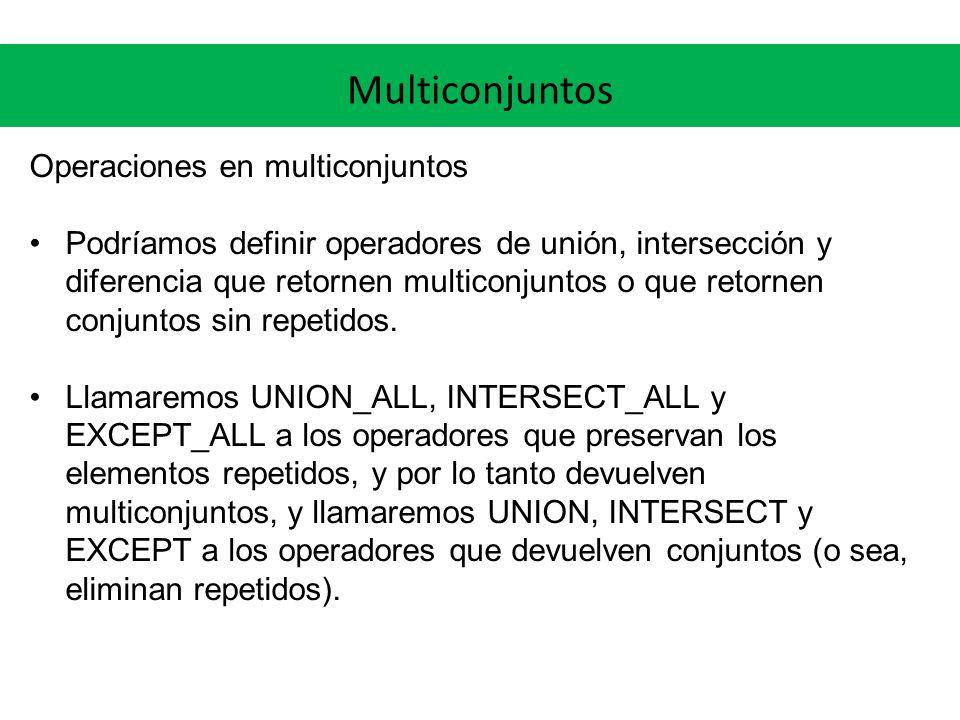 Multiconjuntos Operaciones en multiconjuntos