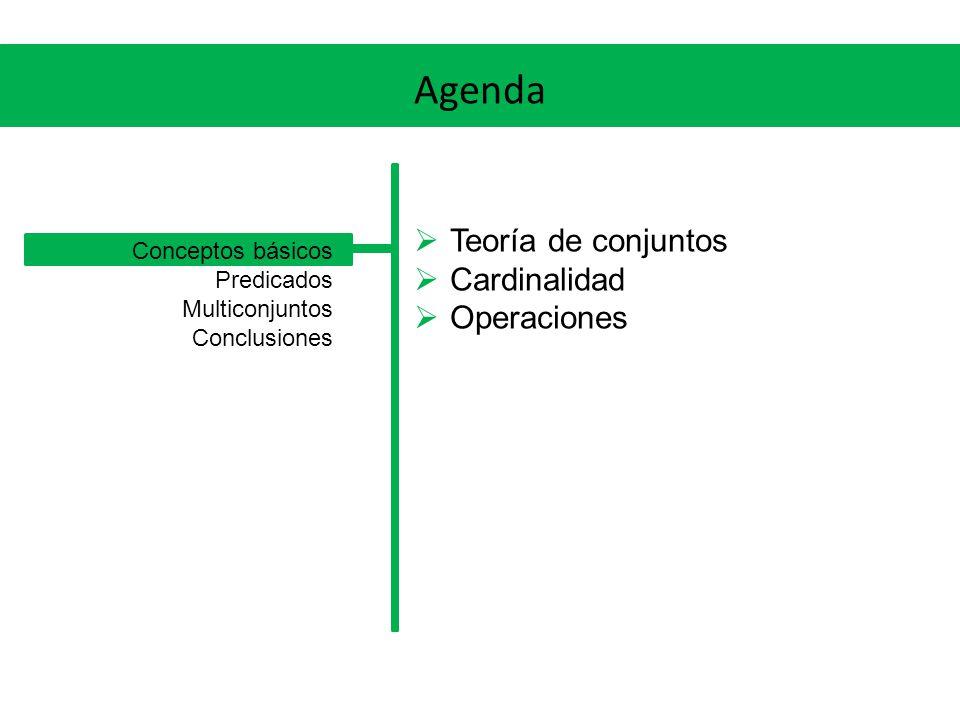 Agenda Teoría de conjuntos Cardinalidad Operaciones Conceptos básicos