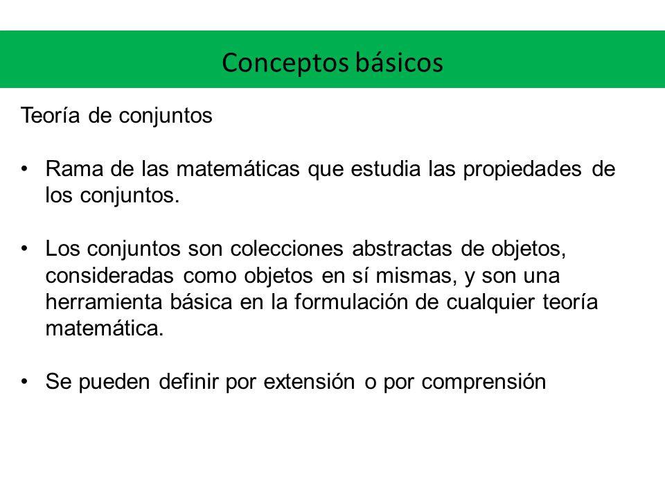 Conceptos básicos Teoría de conjuntos