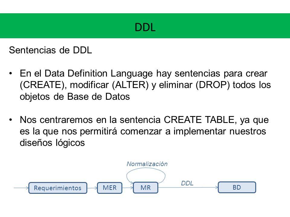 DDL Sentencias de DDL.