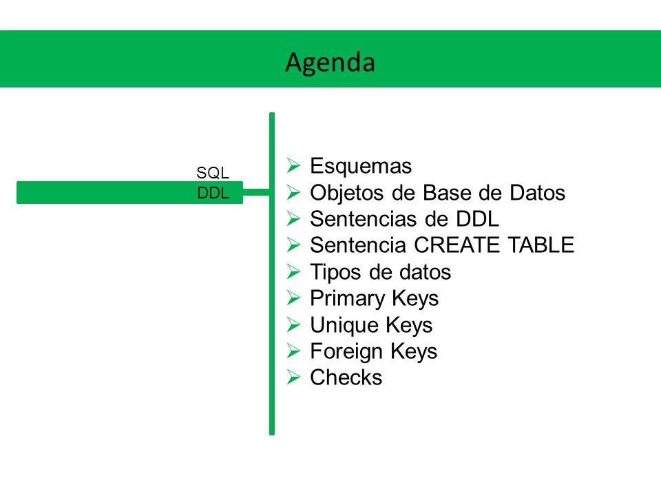 Agenda Esquemas Objetos de Base de Datos Sentencias de DDL