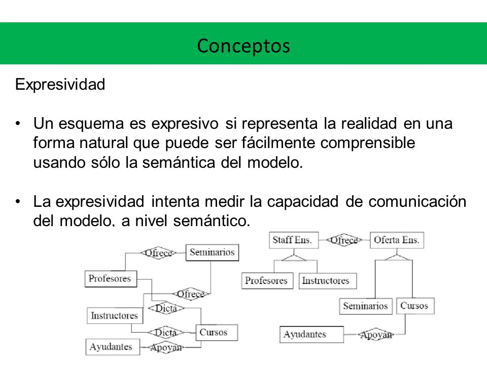 Conceptos Expresividad
