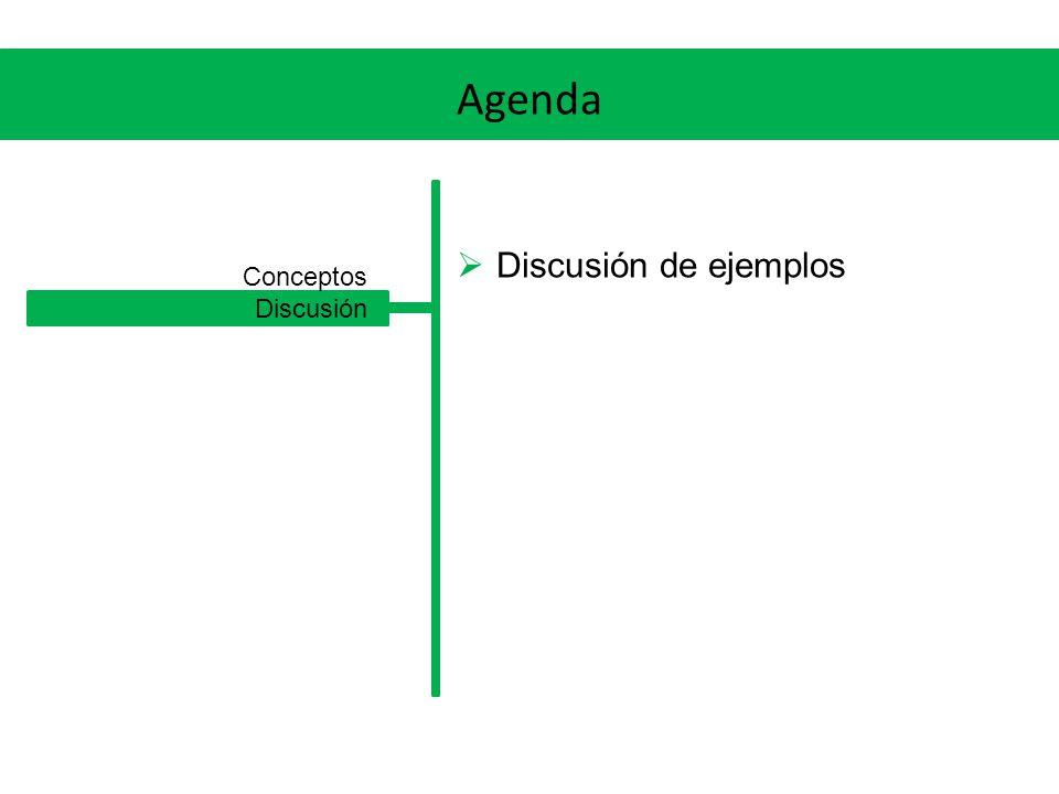 Agenda Discusión de ejemplos Conceptos Discusión