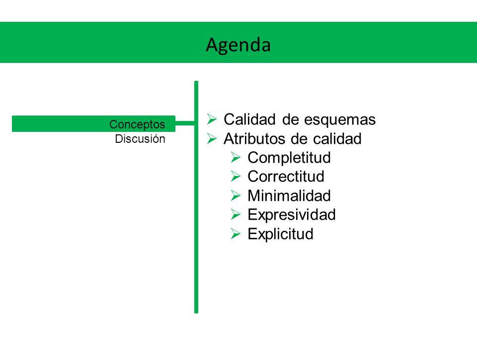 Agenda Calidad de esquemas Atributos de calidad Completitud