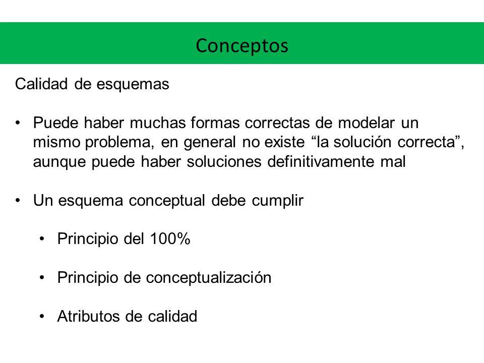 Conceptos Calidad de esquemas