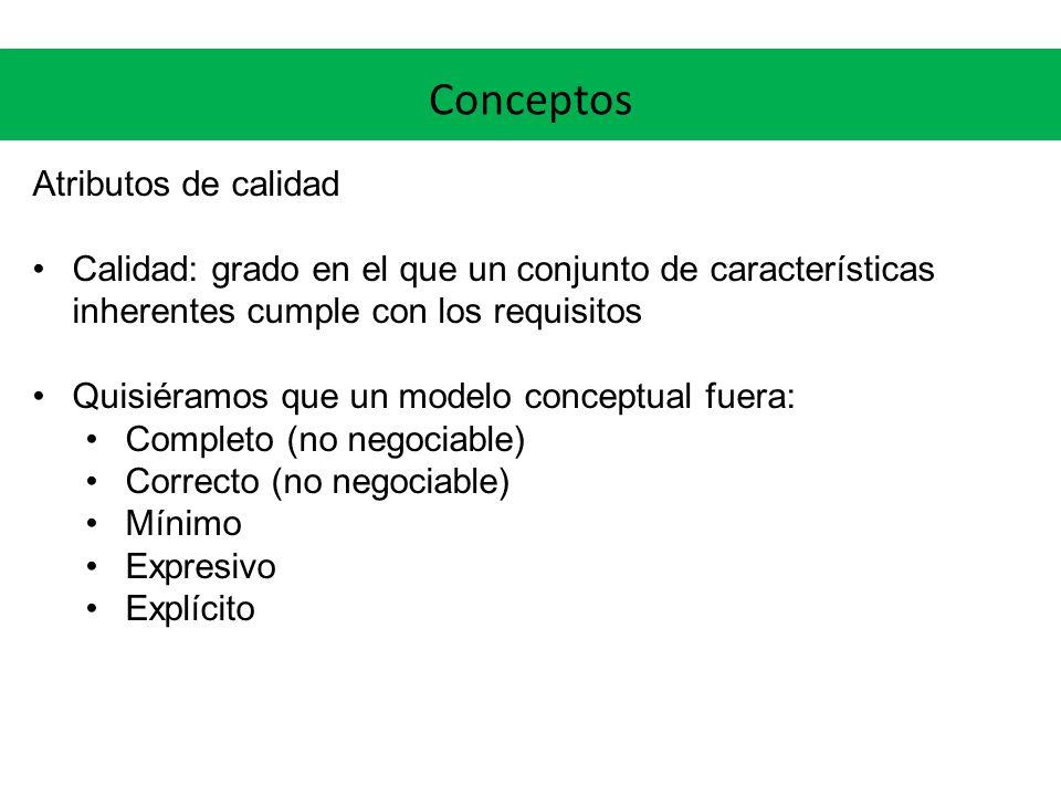 Conceptos Atributos de calidad