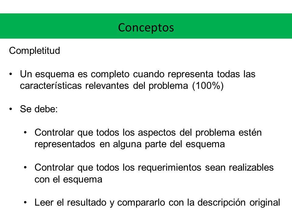 Conceptos Completitud